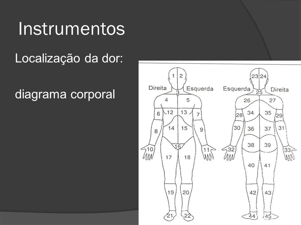 Instrumentos Localização da dor: diagrama corporal