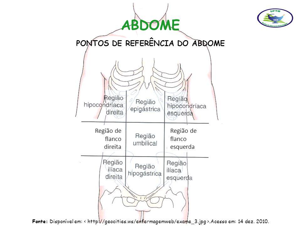 PONTOS DE REFERÊNCIA DO ABDOME