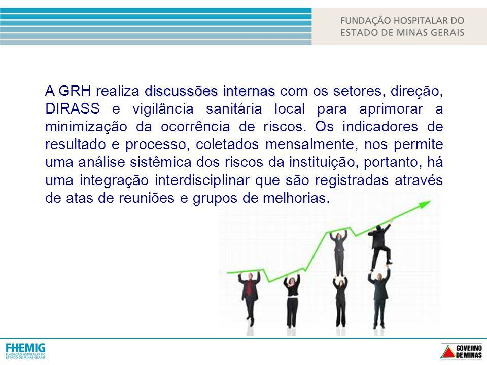 A GRH realiza discussões internas com os setores, direção, DIRASS e vigilância sanitária local para aprimorar a minimização da ocorrência de riscos.