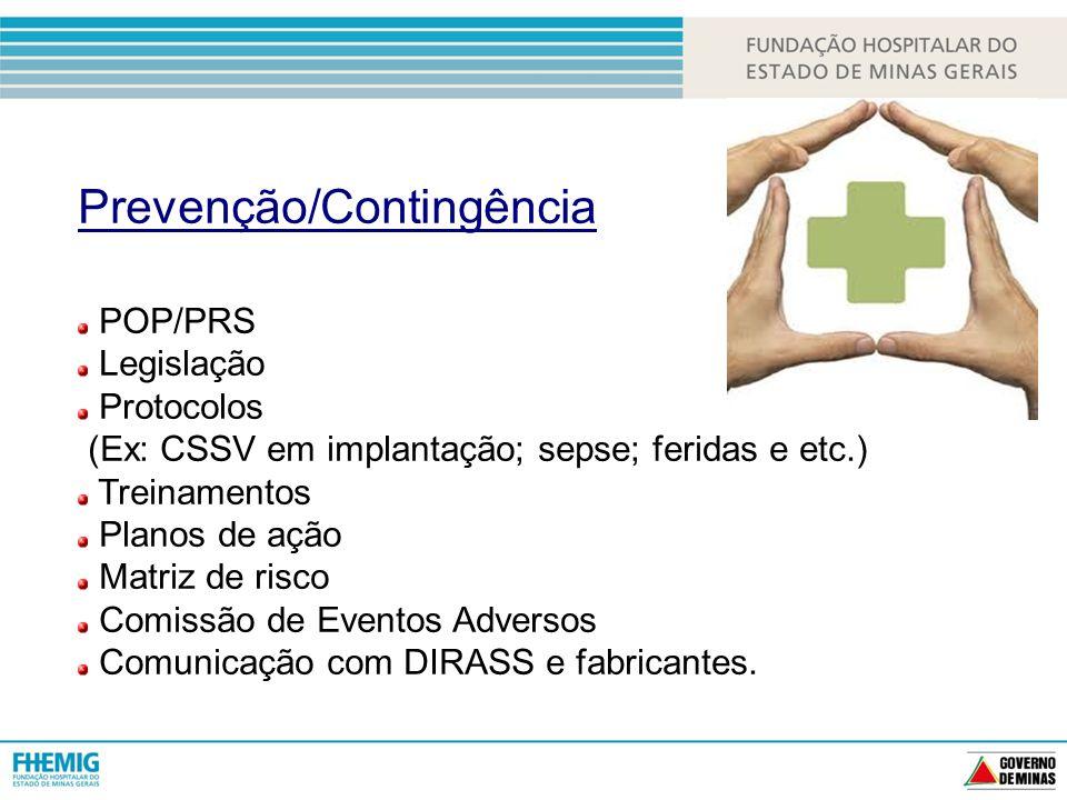 Prevenção/Contingência