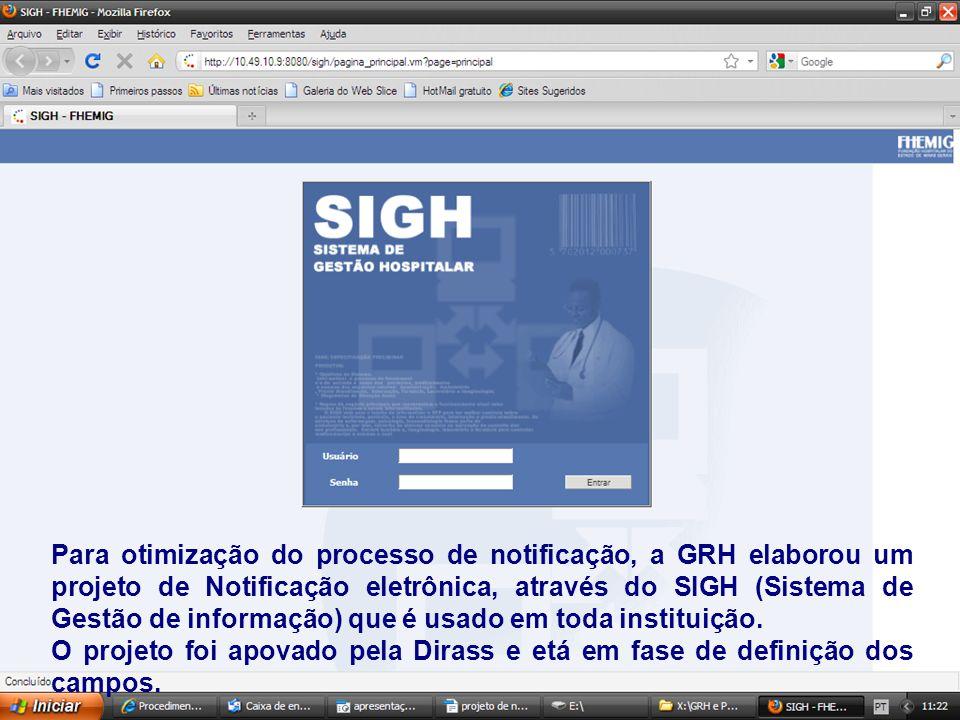 Para otimização do processo de notificação, a GRH elaborou um projeto de Notificação eletrônica, através do SIGH (Sistema de Gestão de informação) que é usado em toda instituição.