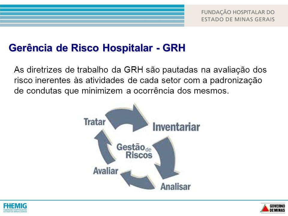Gerência de Risco Hospitalar - GRH