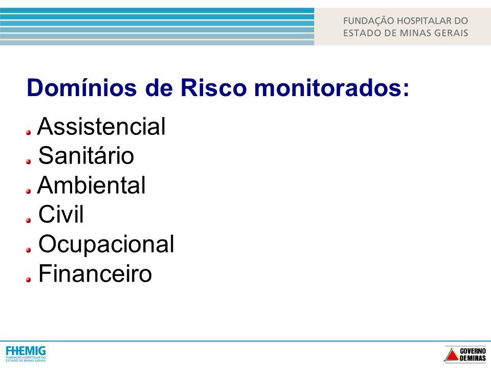 Domínios de Risco monitorados: