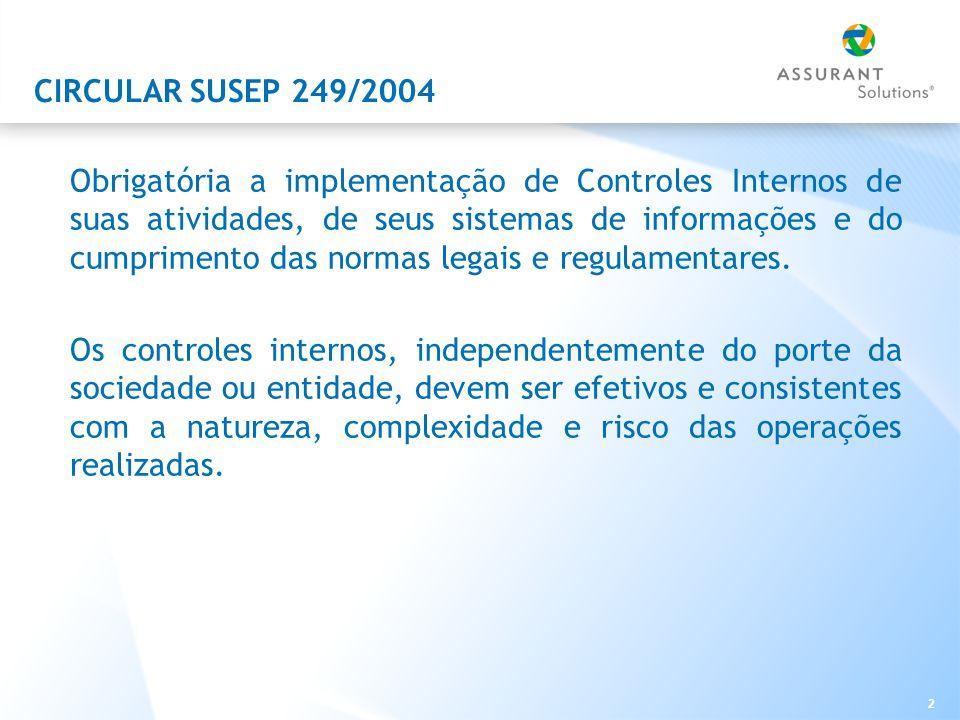 CIRCULAR SUSEP 249/2004