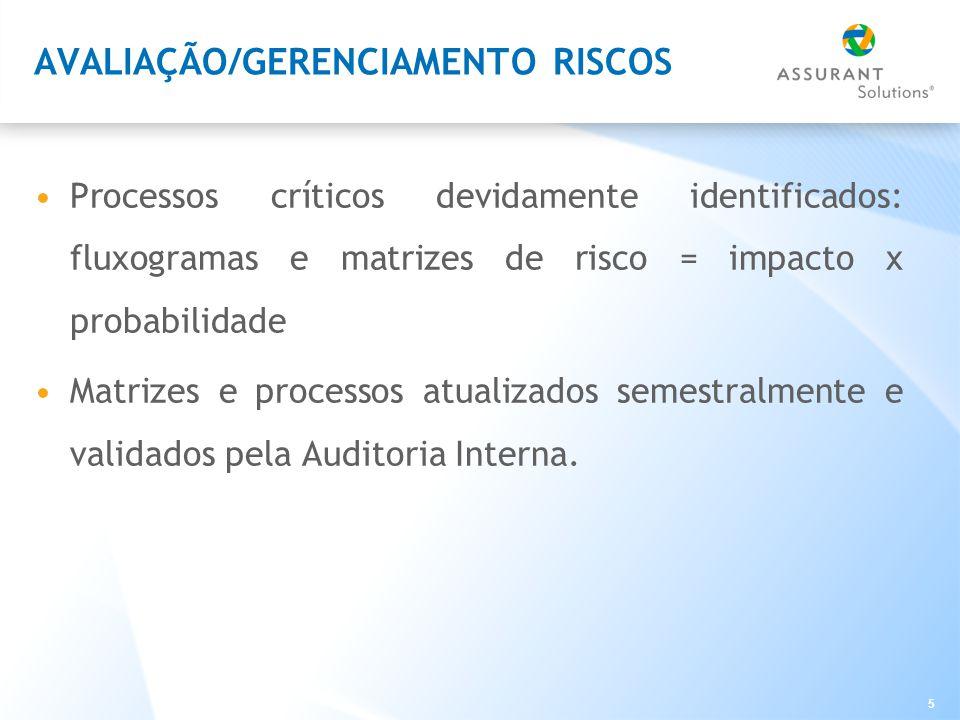 AVALIAÇÃO/GERENCIAMENTO RISCOS