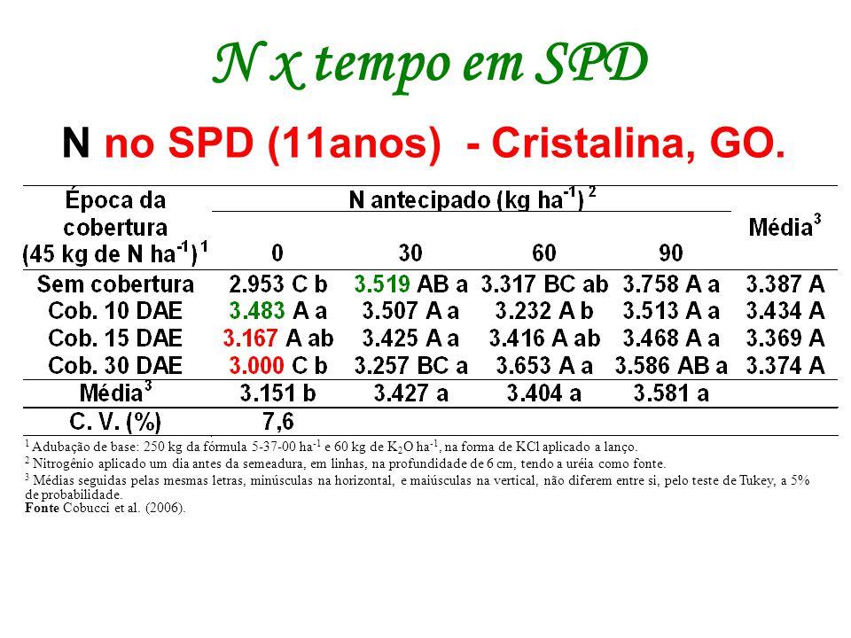 N no SPD (11anos) - Cristalina, GO.