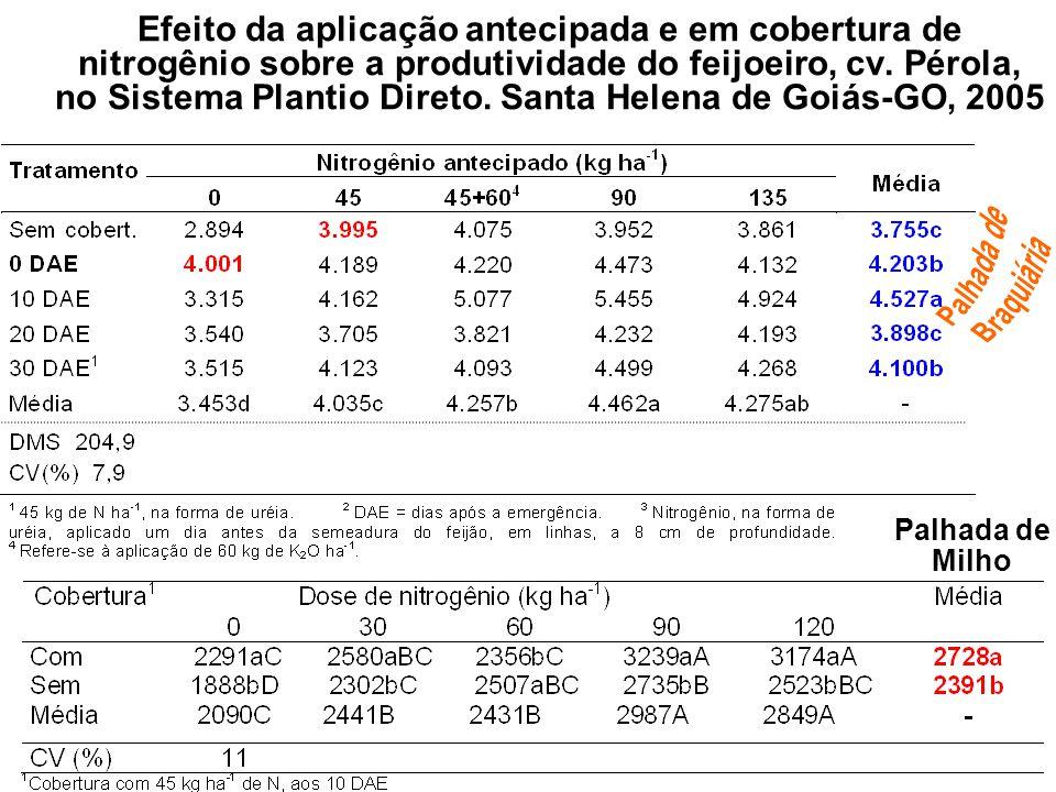 Efeito da aplicação antecipada e em cobertura de nitrogênio sobre a produtividade do feijoeiro, cv. Pérola, no Sistema Plantio Direto. Santa Helena de Goiás-GO, 2005
