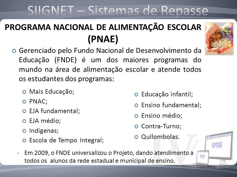 PROGRAMA NACIONAL DE ALIMENTAÇÃO ESCOLAR (PNAE)