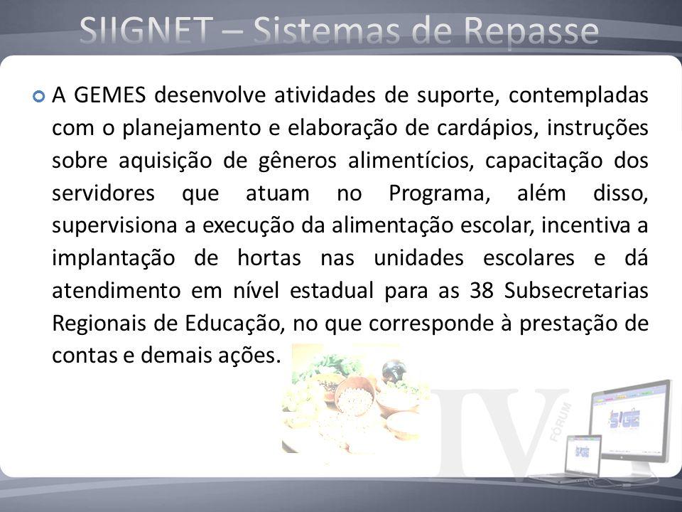 SIIGNET – Sistemas de Repasse