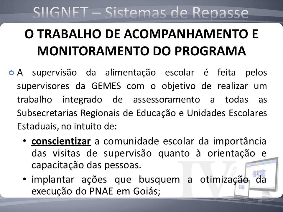 O TRABALHO DE ACOMPANHAMENTO E MONITORAMENTO DO PROGRAMA