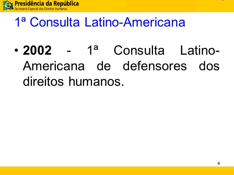 1ª Consulta Latino-Americana