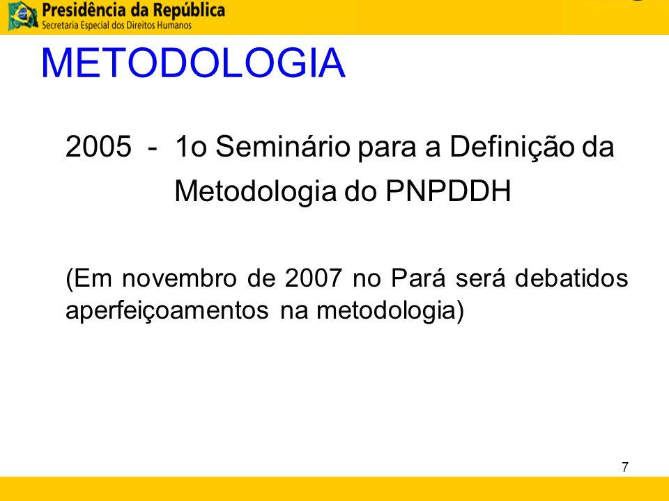 METODOLOGIA 2005 - 1o Seminário para a Definição da