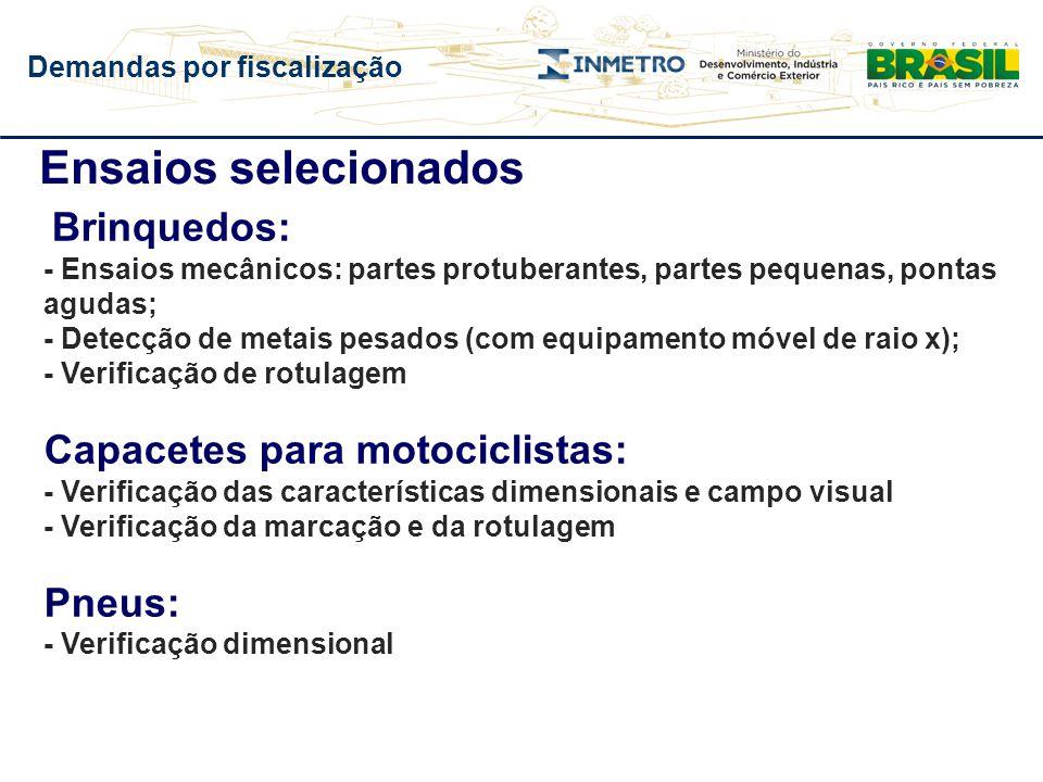 Ensaios selecionados Capacetes para motociclistas: Pneus: Brinquedos: