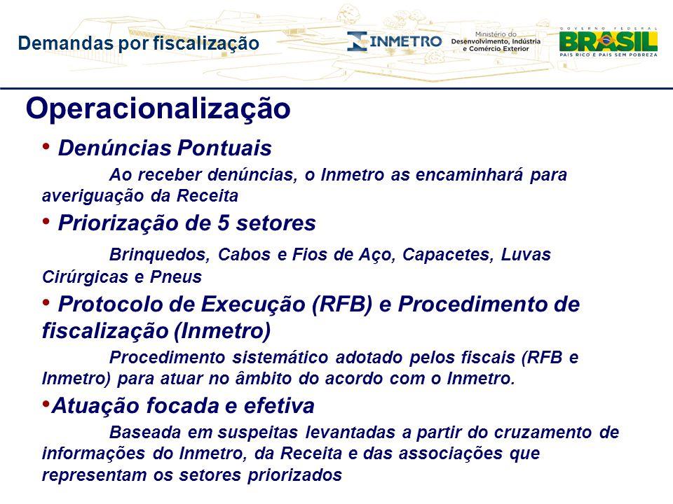 Operacionalização Denúncias Pontuais Priorização de 5 setores