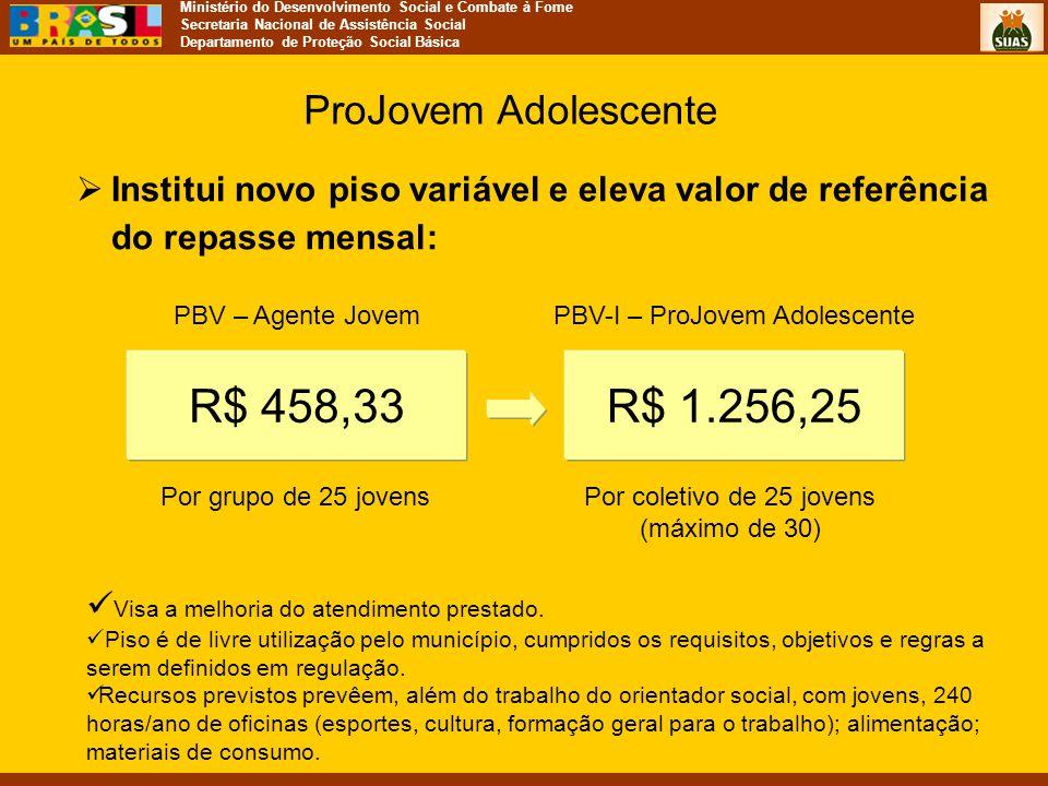 R$ 458,33 R$ 1.256,25 ProJovem Adolescente