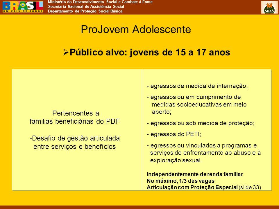 Público alvo: jovens de 15 a 17 anos