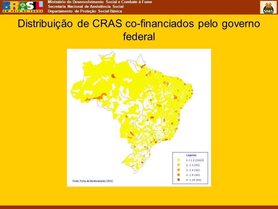 Distribuição de CRAS co-financiados pelo governo federal