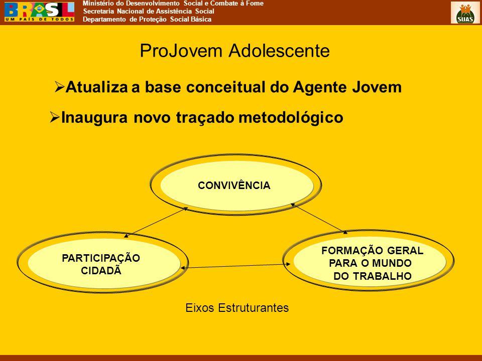 ProJovem Adolescente Atualiza a base conceitual do Agente Jovem