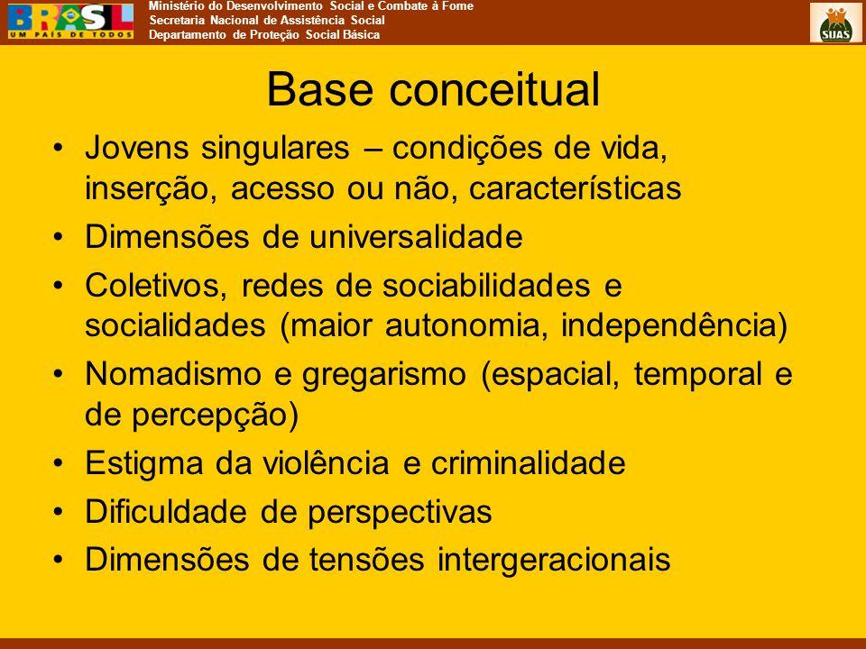 Base conceitual Jovens singulares – condições de vida, inserção, acesso ou não, características. Dimensões de universalidade.