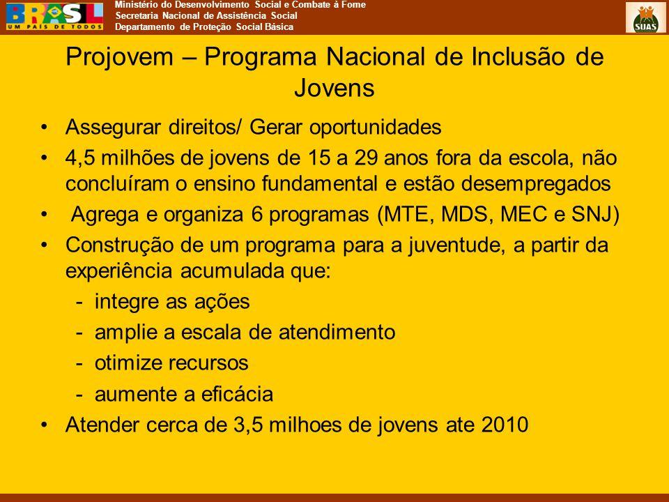 Projovem – Programa Nacional de Inclusão de Jovens