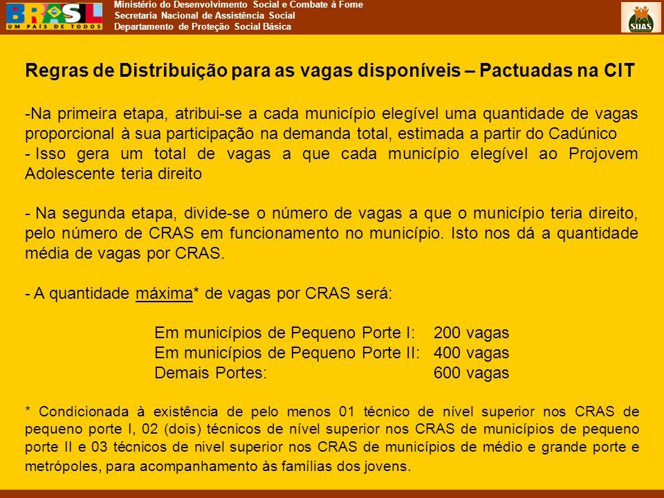 Regras de Distribuição para as vagas disponíveis – Pactuadas na CIT