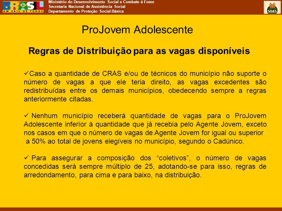 Regras de Distribuição para as vagas disponíveis