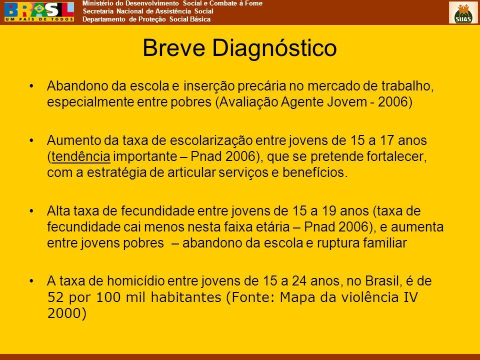 Breve Diagnóstico Abandono da escola e inserção precária no mercado de trabalho, especialmente entre pobres (Avaliação Agente Jovem - 2006)