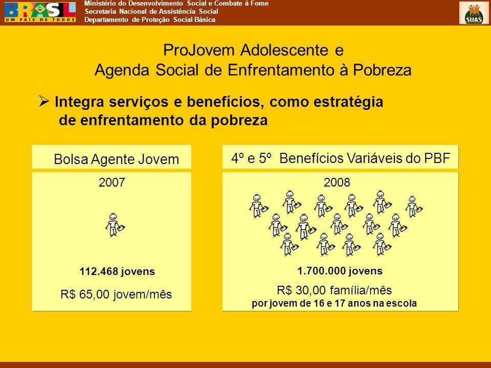 ProJovem Adolescente e Agenda Social de Enfrentamento à Pobreza