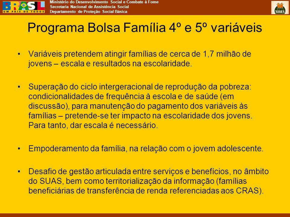 Programa Bolsa Família 4º e 5º variáveis