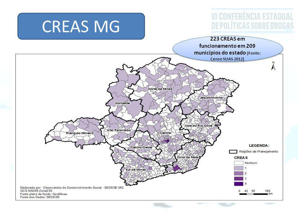 CREAS MG 223 CREAS em funcionamento em 209 municípios do estado (Fonte: Censo SUAS 2012)