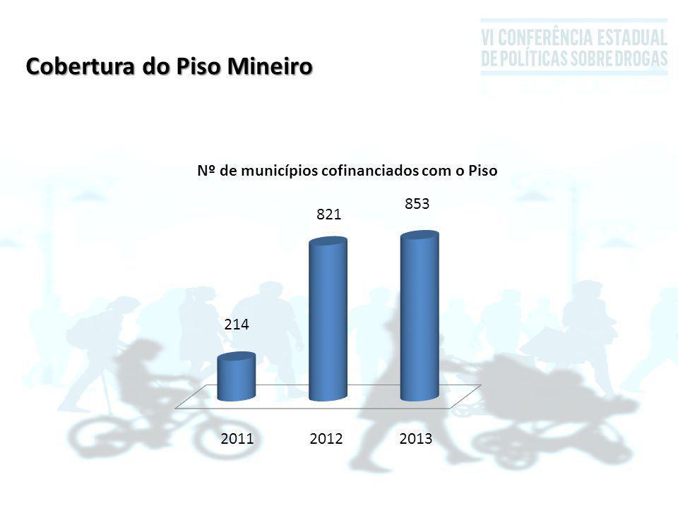 Cobertura do Piso Mineiro