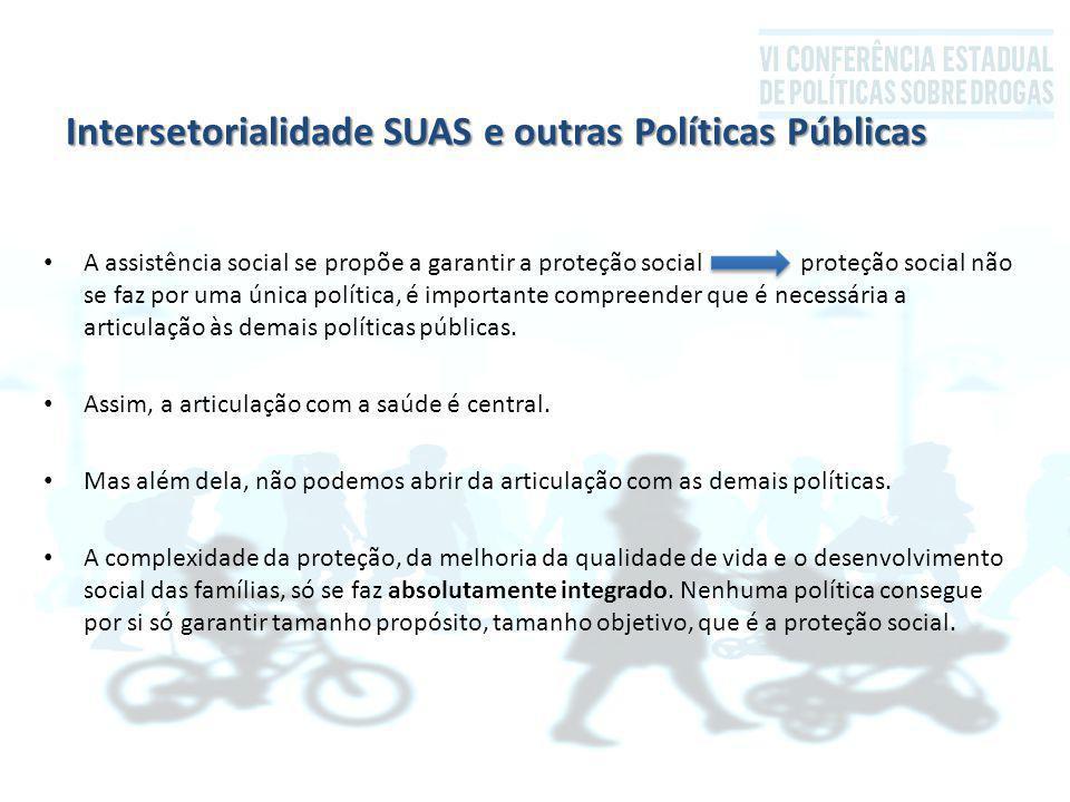 Intersetorialidade SUAS e outras Políticas Públicas