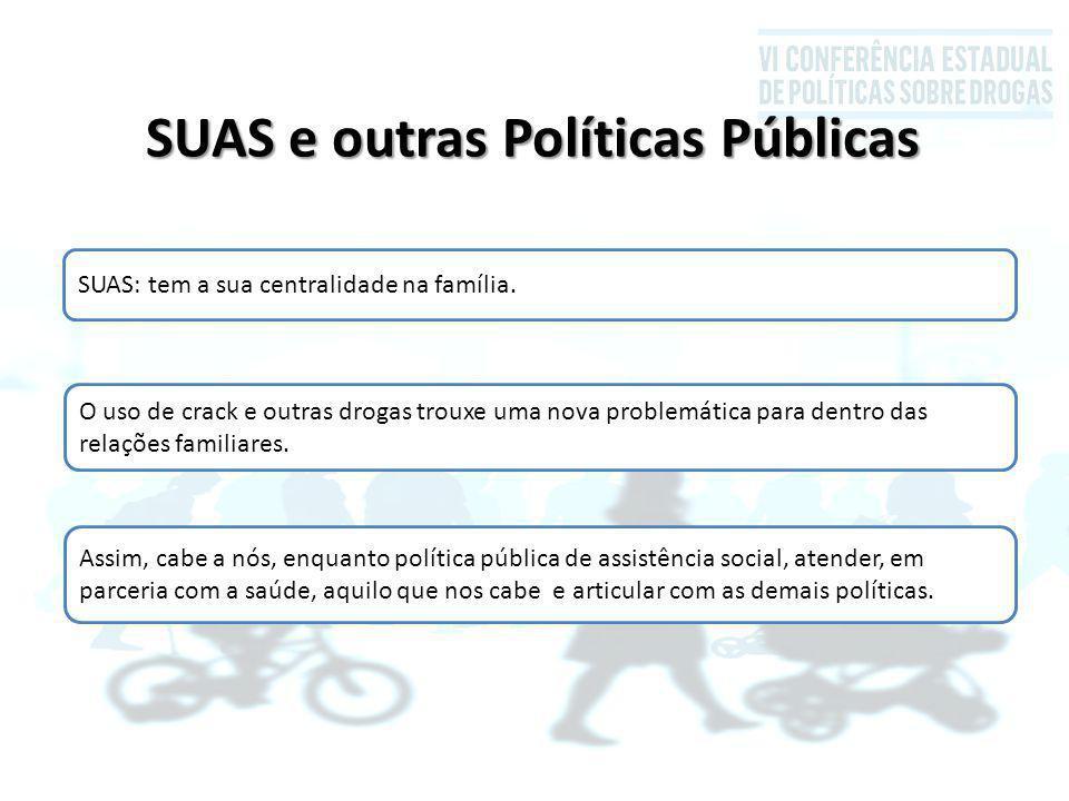 SUAS e outras Políticas Públicas