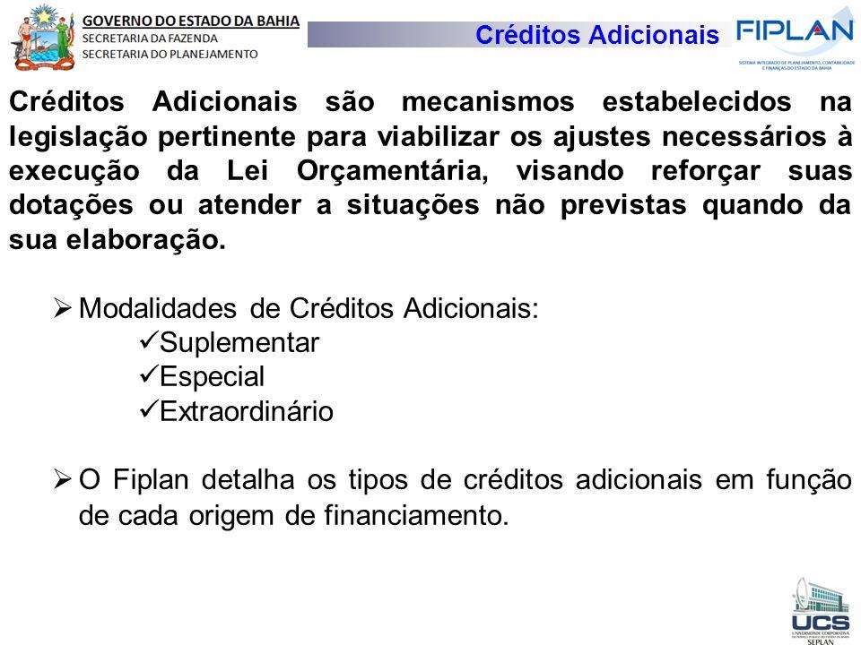 Modalidades de Créditos Adicionais: Suplementar Especial