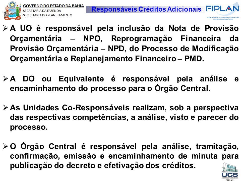 Responsáveis Créditos Adicionais