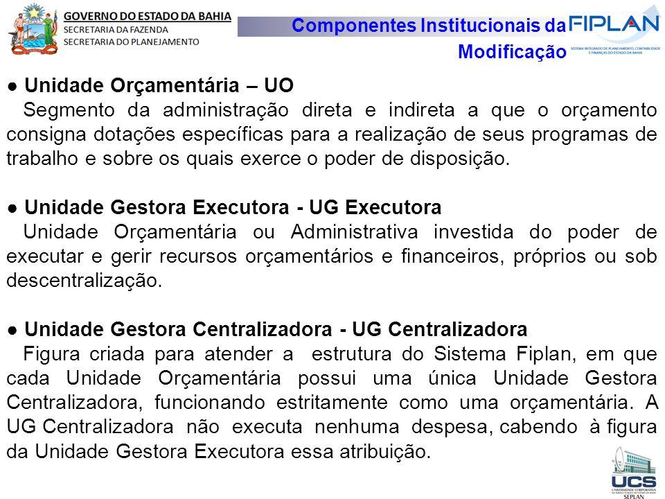 ● Unidade Orçamentária – UO