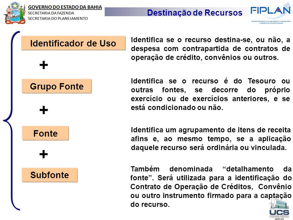 + + + Identificador de Uso Grupo Fonte Fonte Subfonte