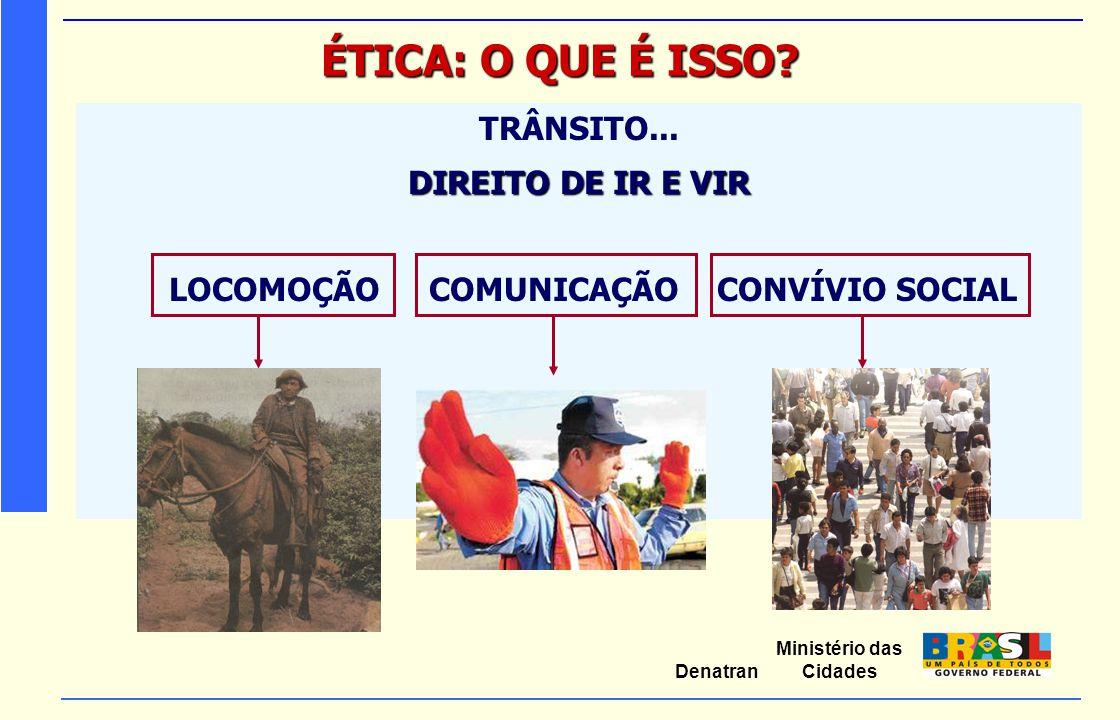 LOCOMOÇÃO COMUNICAÇÃO CONVÍVIO SOCIAL