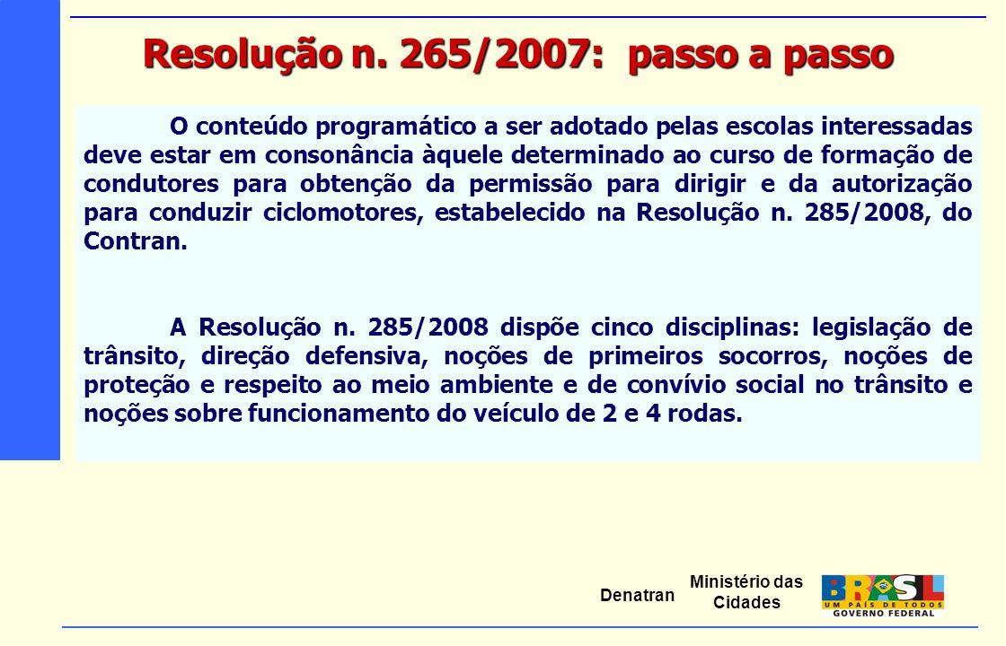 Resolução n. 265/2007: passo a passo