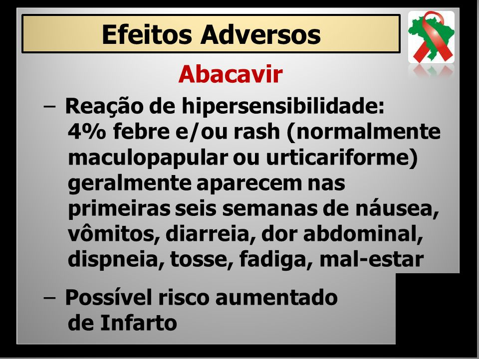 Efeitos Adversos Abacavir