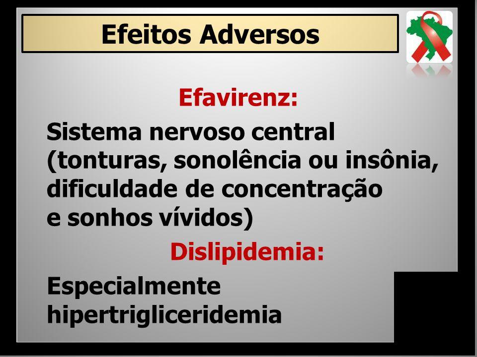 Efeitos Adversos