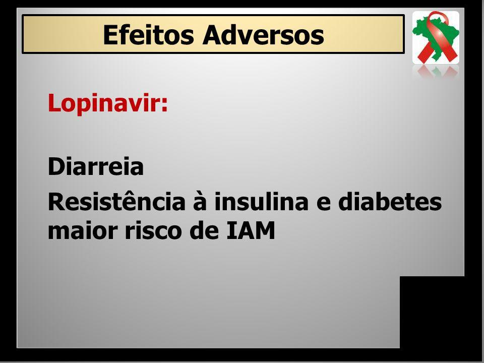 Efeitos Adversos Lopinavir: Diarreia Resistência à insulina e diabetes maior risco de IAM 20