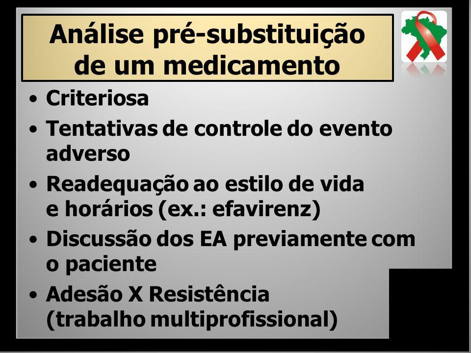 Análise pré-substituição de um medicamento