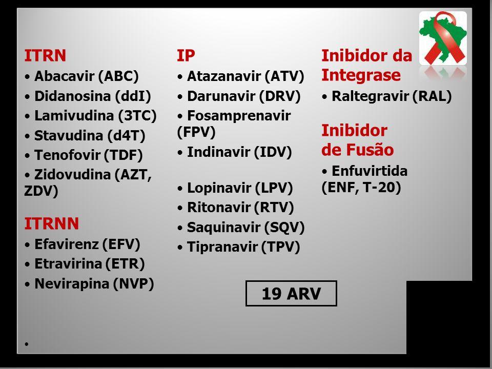 ITRN ITRNN IP Inibidor da Integrase Inibidor de Fusão 19 ARV