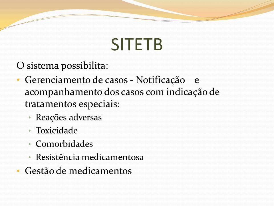 SITETB O sistema possibilita: