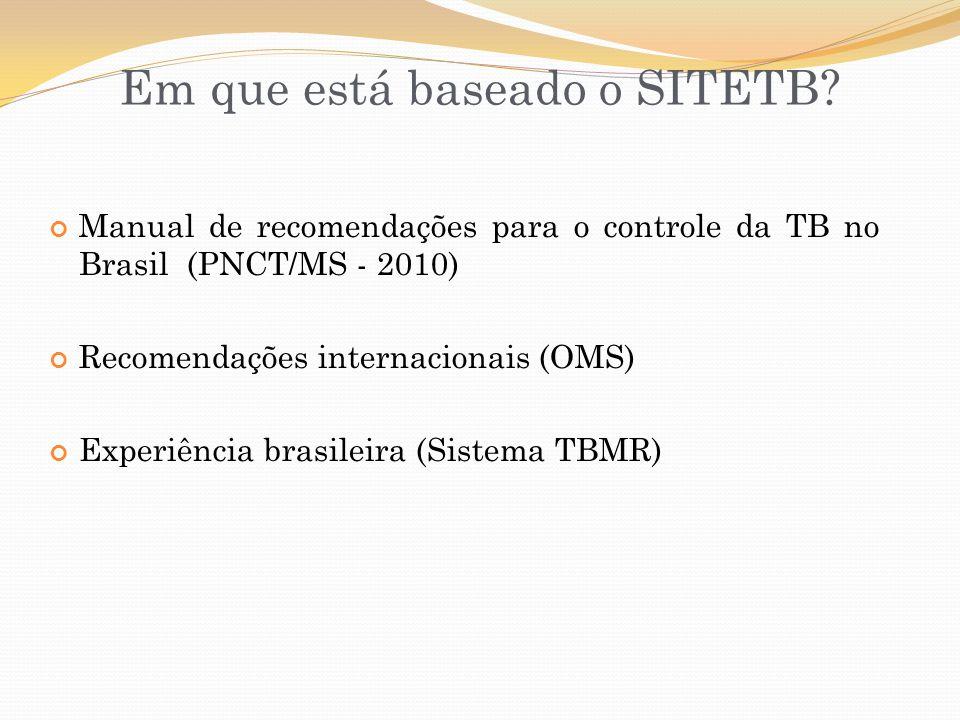 Em que está baseado o SITETB
