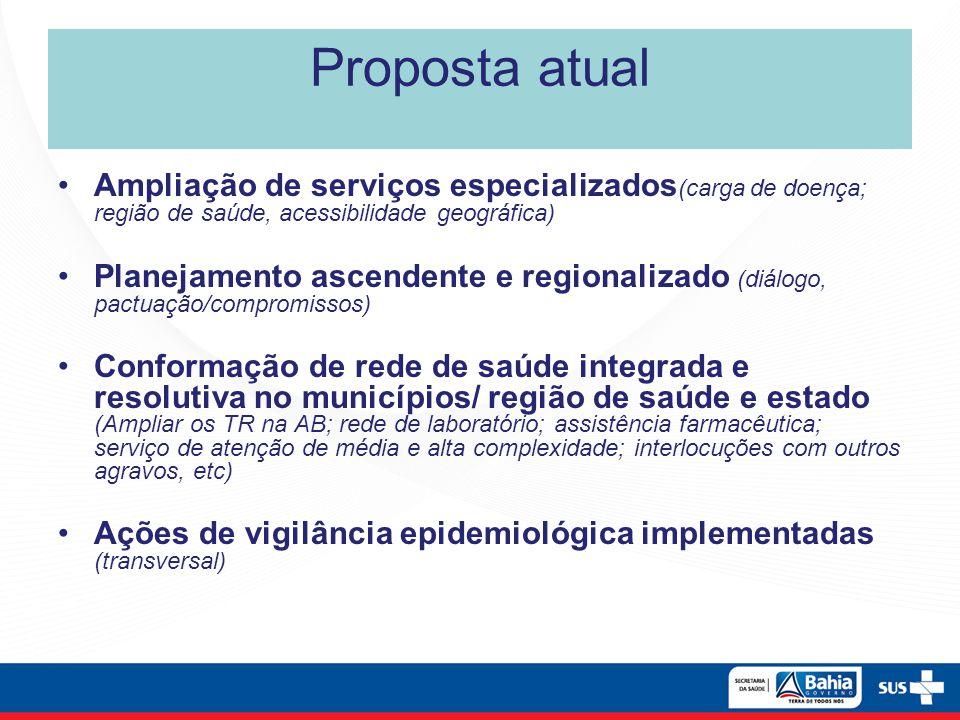 Proposta atual Ampliação de serviços especializados(carga de doença; região de saúde, acessibilidade geográfica)