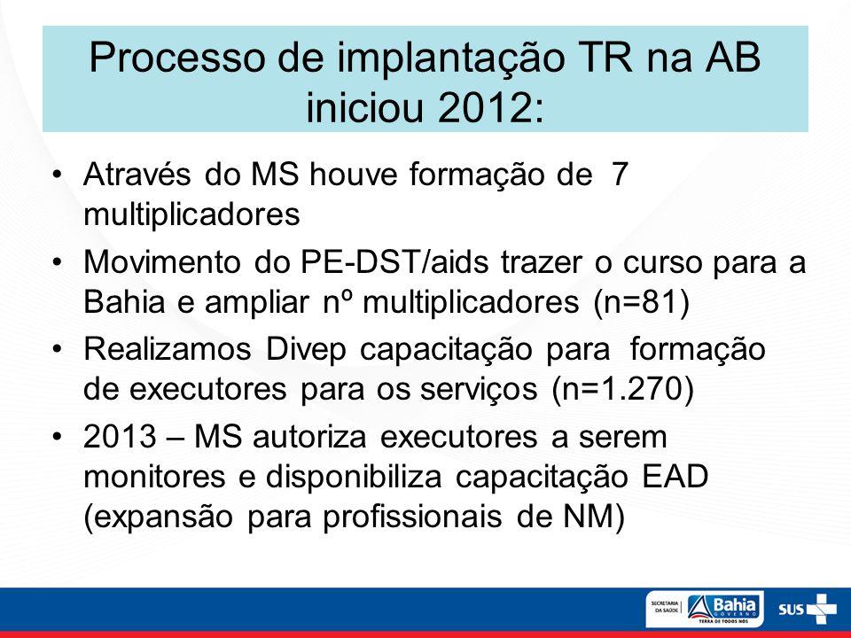 Processo de implantação TR na AB iniciou 2012: