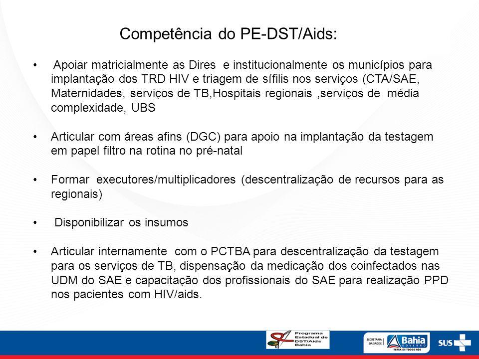 Competência do PE-DST/Aids: