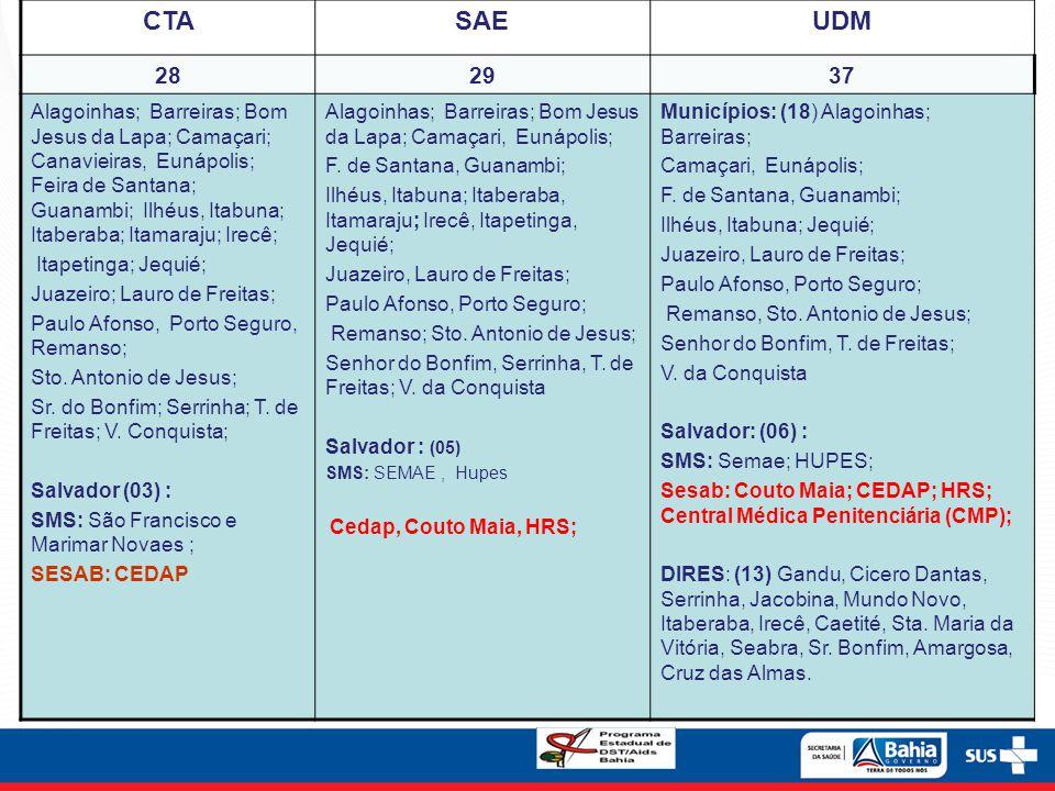 CTA SAE. UDM. 28. 29. 37.